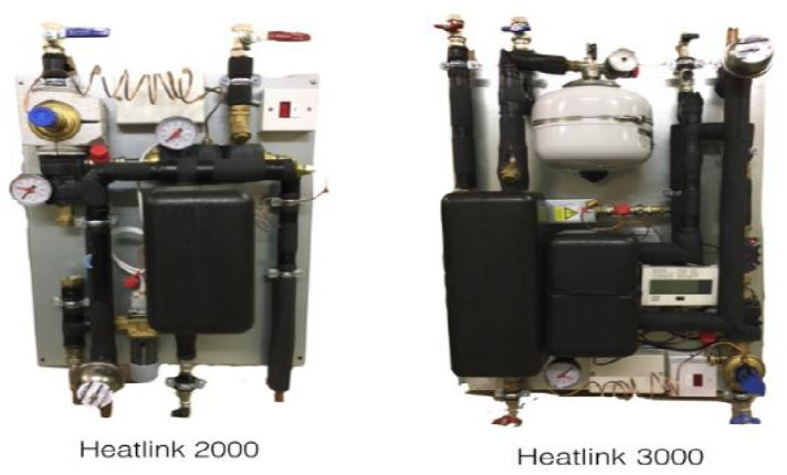 HEATLINK HIU Heat Interface Units Examples - What Is a Heat Interface Unit?