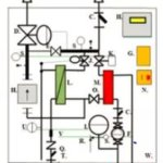 Heatlink HIU TYPE 3 Heat Interface unit schematic 150x150 - The Importance of a Well-Designed System