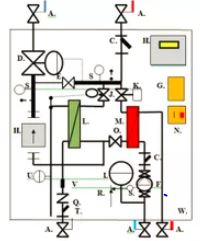 Heatlink HIU TYPE 3 Heat Interface unit schematic - The Importance of a Well-Designed System