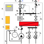 TYPE 1 Heatlink Bespoke Heat Interface Unit schematic e1548679489615 150x150 - Type 1000 (Bespoke HIU)