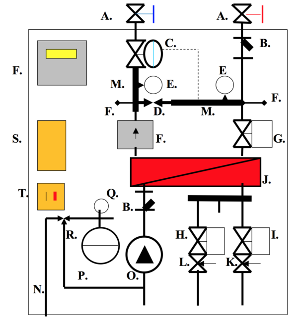 TYPE 1 Heatlink Bespoke Heat Interface Unit schematic e1548679489615 - Care Homes