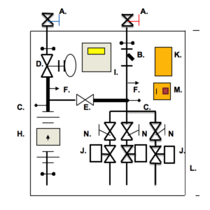 Type_1000_Heatlink_Bespoke_HIU