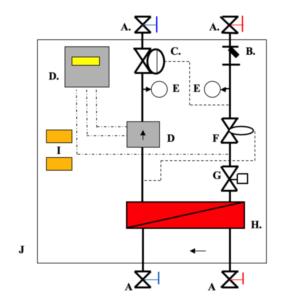 Type 5000 Bespoke HIU Heatlink e1550075594622 300x306 - Type 5000 (Bespoke HIU)
